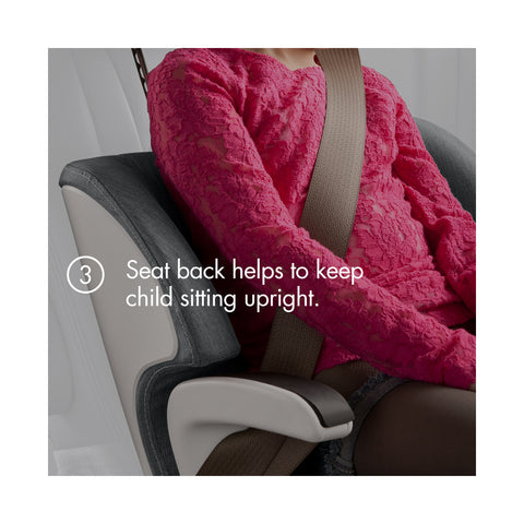 "A child in a grey and white high back booster seat with the text, ""3) Seat back helps to keep child sitting upright."""
