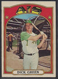 Baseball Cards - 1972 Topps Dick Green #780 - A's