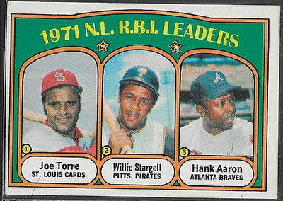 Baseball Cards - 1972 Topps - National League RBI Leaders  #87- Torre/Stargell/Aaron