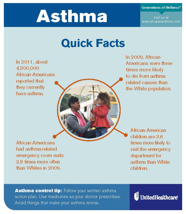 M51565-G Health Observances_Asthma_lowres