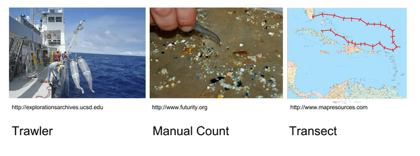 Plastic Sensor | #Ocean #Pollution #Sensor #Education