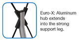 Euro-X1 Banner Display Kit