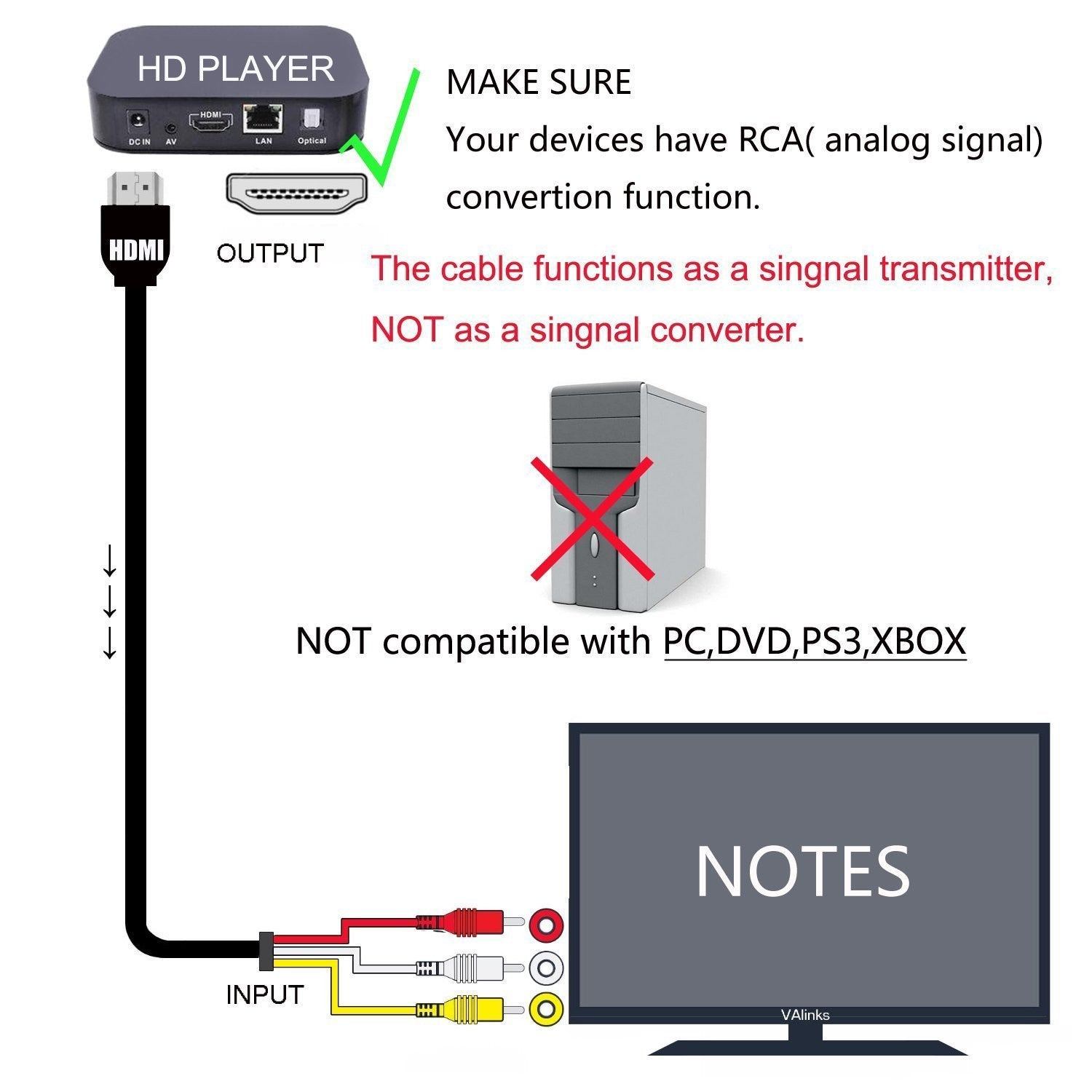Rca Pin Diagram Wiring Schematic Data Screenshots Of And Display Areas For Hdmi To Av Vga Cable