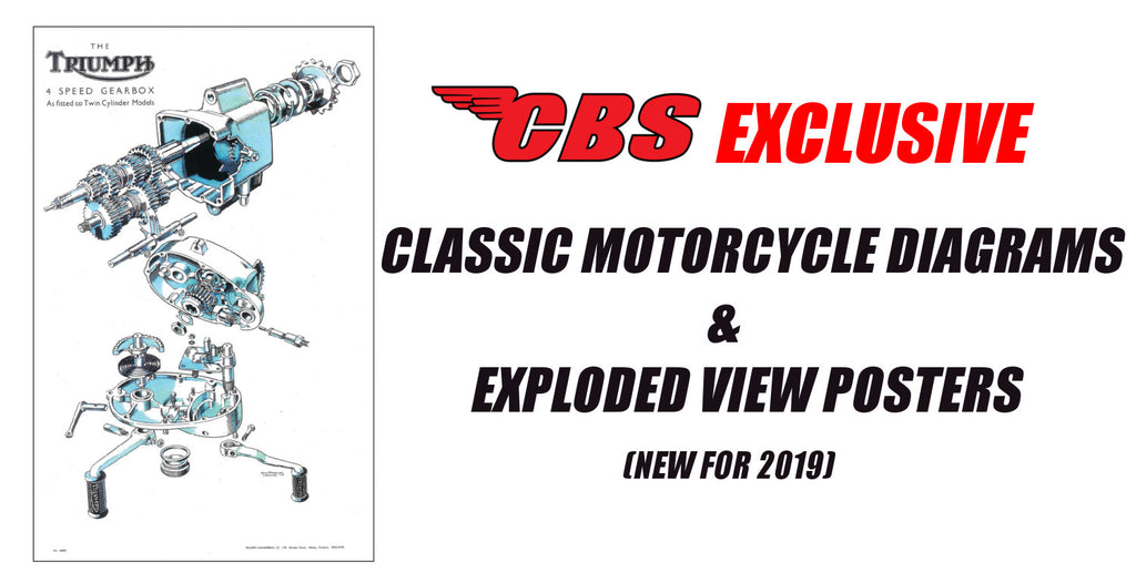 Classic Motorcycle Diagrams & Exploded View Posters