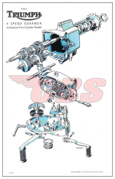 Triumph Gear Box 4-Speed Exploded View Poster Diagram