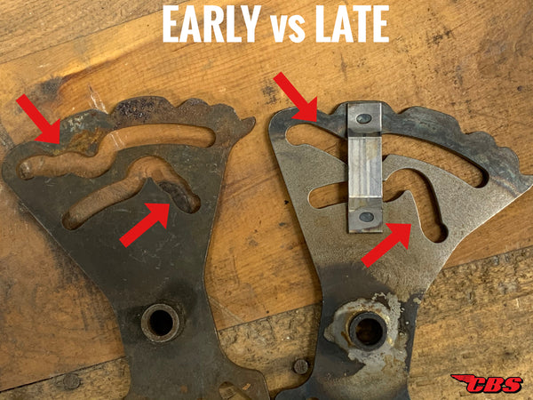 Early vs Late