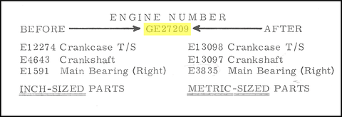 Triumph Engine Number GE27209