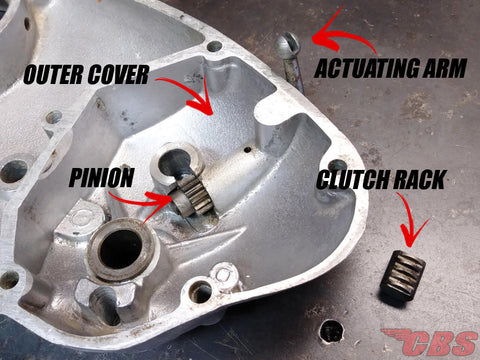 Outer Cover Parts Identification