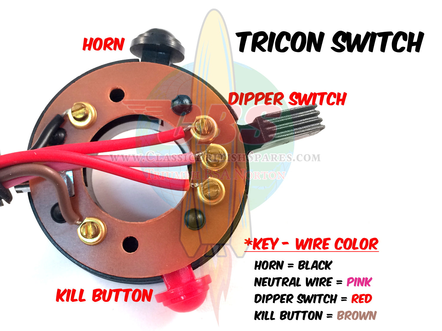 Technical Files Triumph Wiring Diagram Boyer Wipac Tricon Switch