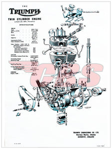 Triumph 650 Gear Box Poster