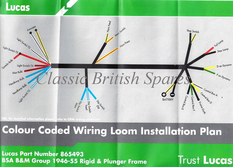 bsa rigid plunger models lucas wiring harness 865493 1946 55 rh classicbritishspares com Triumph Motorcycle Wiring Diagram Triumph Motorcycle Wiring Diagram