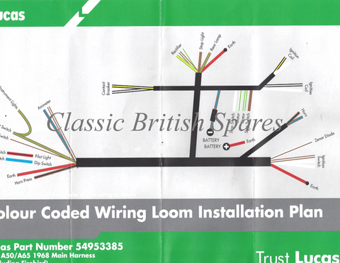 bsa m20 wiring diagram bsa lucas cloth bound wiring harness 54953385 19-0947 1968 a50 a50 – classic british spares bsa a50 wiring diagram