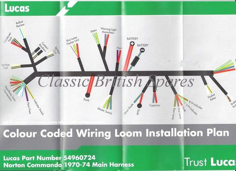 norton commando lucas wiring harness 54960723 1970 74 rh classicbritishspares com Norton Commando 961 norton commando wiring harness routing