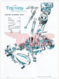 Triumph Cub Engine Exploded View Poster