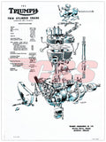 Triumph Twin Engine Exploded View Poster