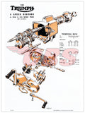 Triumph Gear Box Exploded View Poster