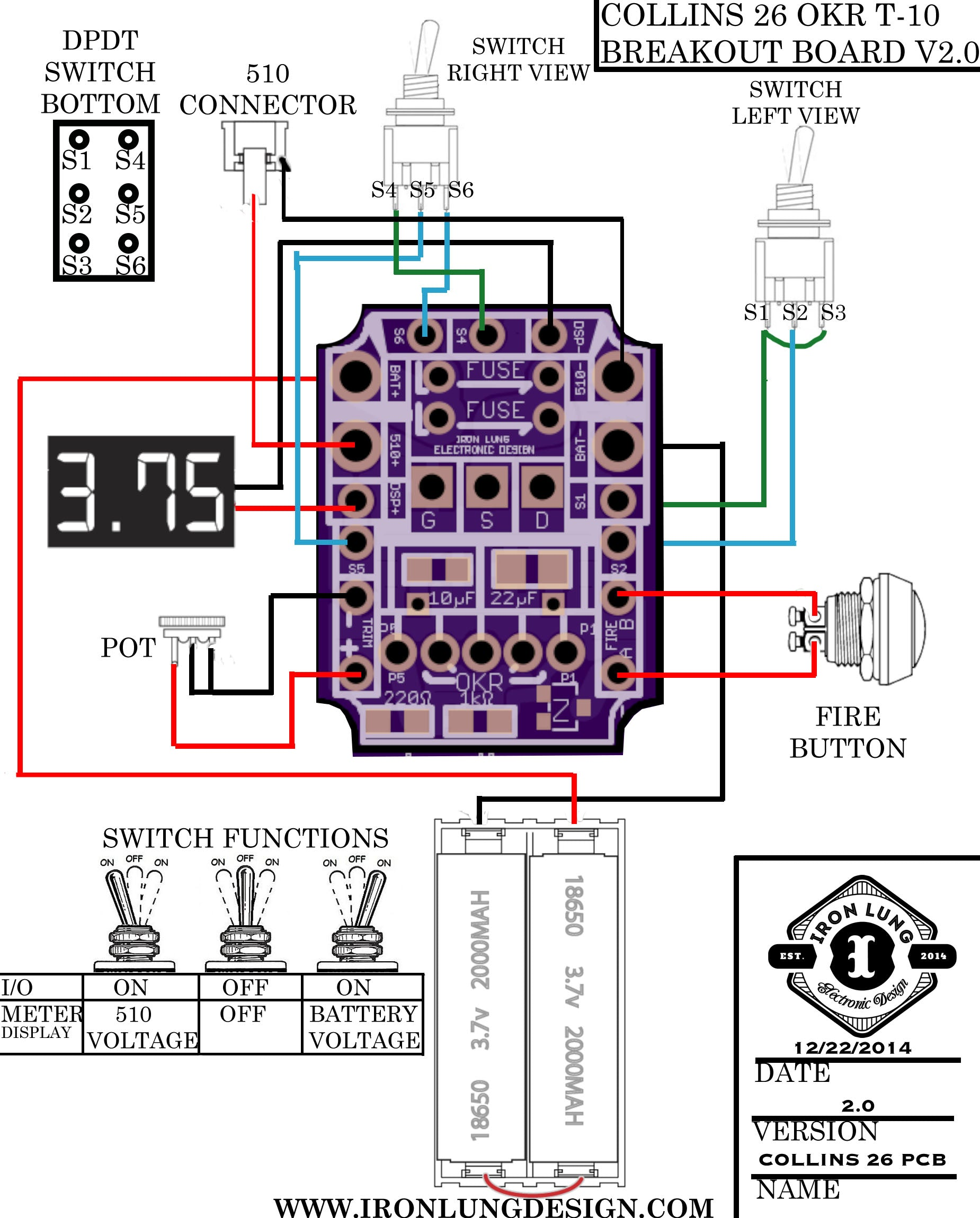 OKR Breakout Board now available OpenPV
