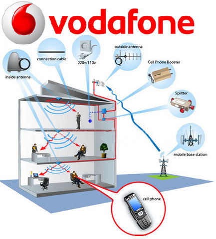 Vodafone Signal Booster