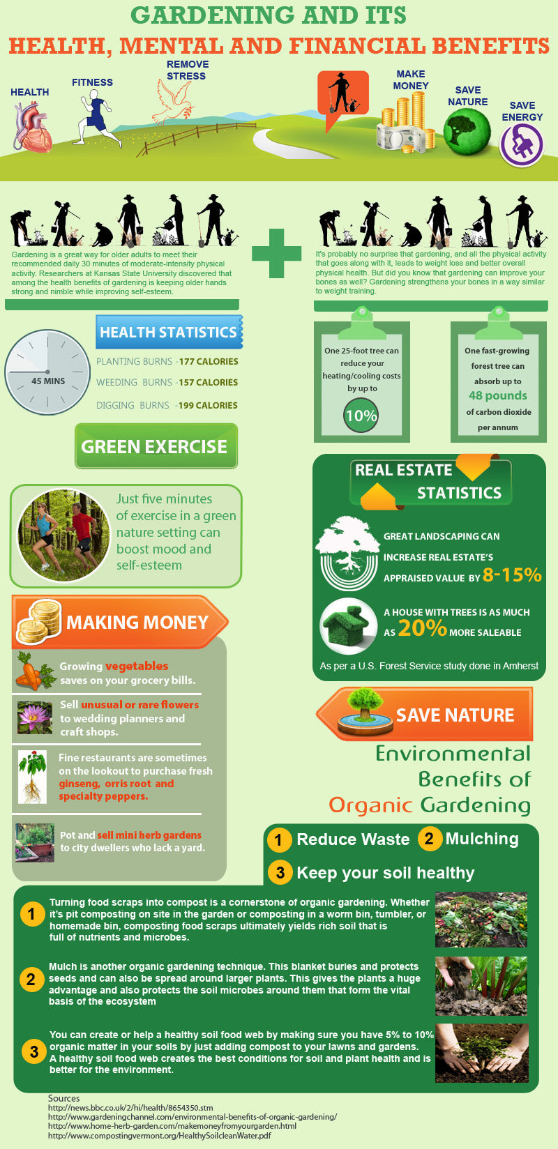 Cool Ways Gardening Can Make Your Life Better; The benefits of gardening