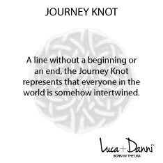 Luca + Danni Journey Knot Bangle meaning card