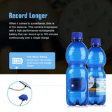 Water Bottle Spy Hidden Camera 1080P HD Motion Activated / 2-3 Hours