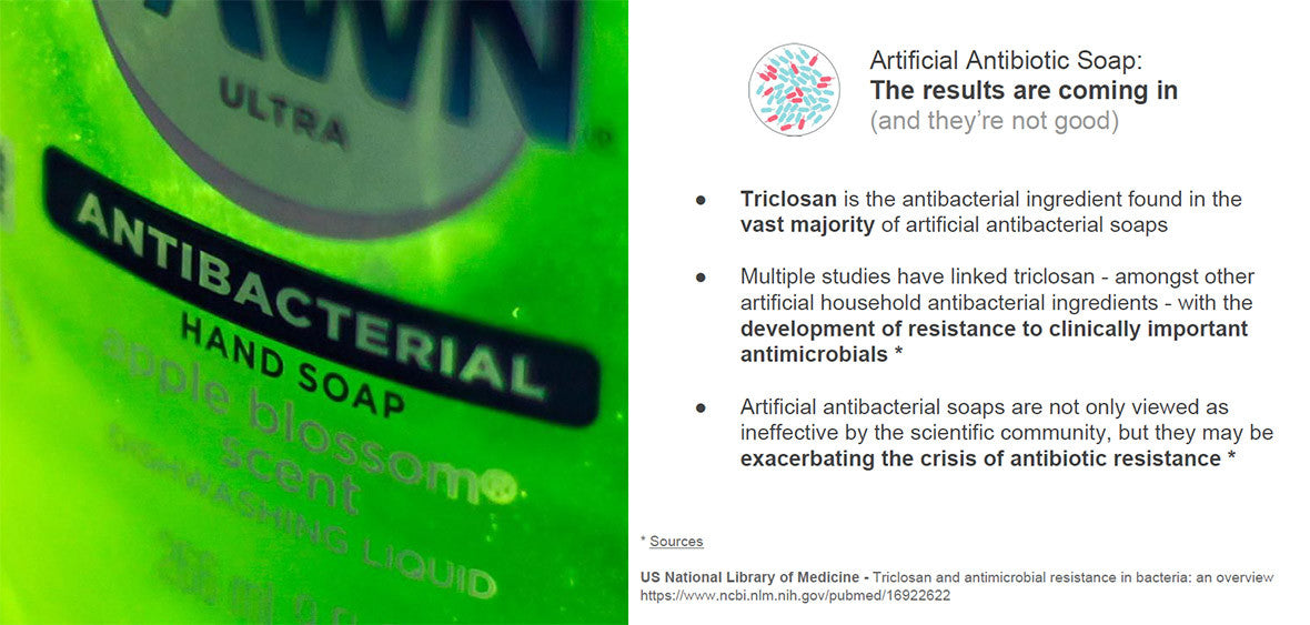 Barrier Body Wash science: dangers of artificial antibiotic soaps