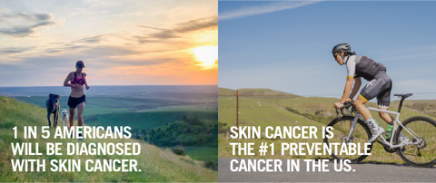 Skin Cancer will affect 1 in 5 Americans and it's preventable!