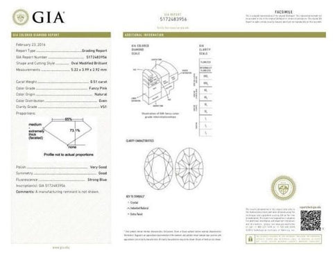Oval 0.51 Carat Fancy Pink VS1 GIA Certificate-ColorDiamondsNet