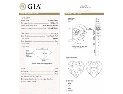 Heart, 0.47 Carat, Fancy Purple Pink Diamond's GIA Certificate-ColorDiamondsNet