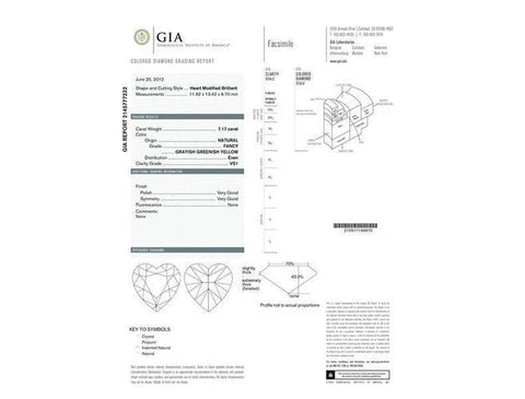 Heart 7.17ct Fancy Grayish Greenish Yellow VS1 GIA Report-ColorDiamondsNet