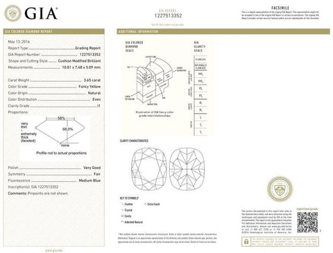 Cushion, 3.65 Carat, Fancy Yellow, I1. Gia Diamond Grading Report.