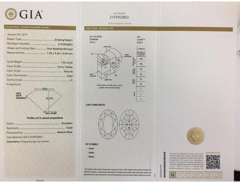 Oval, 1.04 Carat, Fancy Yellow, I1. GIA Diamond's Certificate.