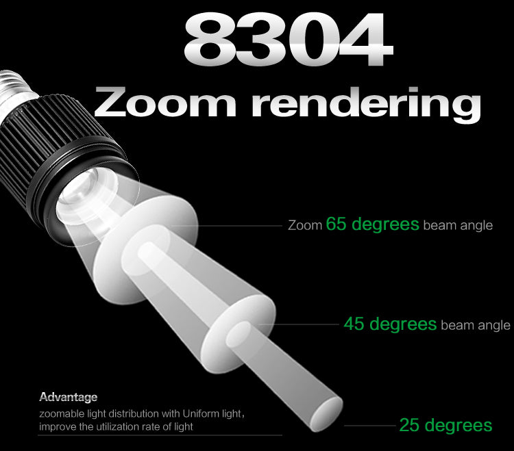 8304 zoom renering and beam angle