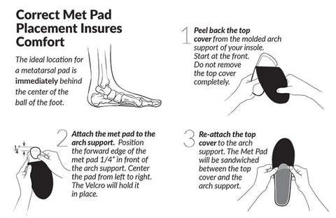 Where To Place a Metatarsal Pad