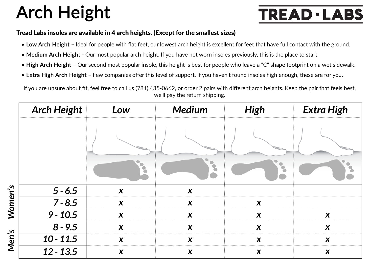 Stride Thin Insoles For Cycling Shoes Ski Boots Low