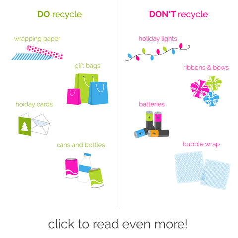 Holiday Recycling Tips