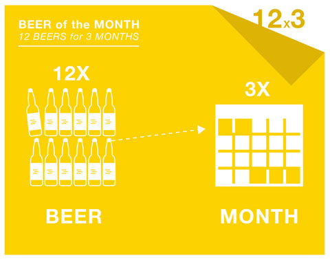12 beers a month / 3-month subscription