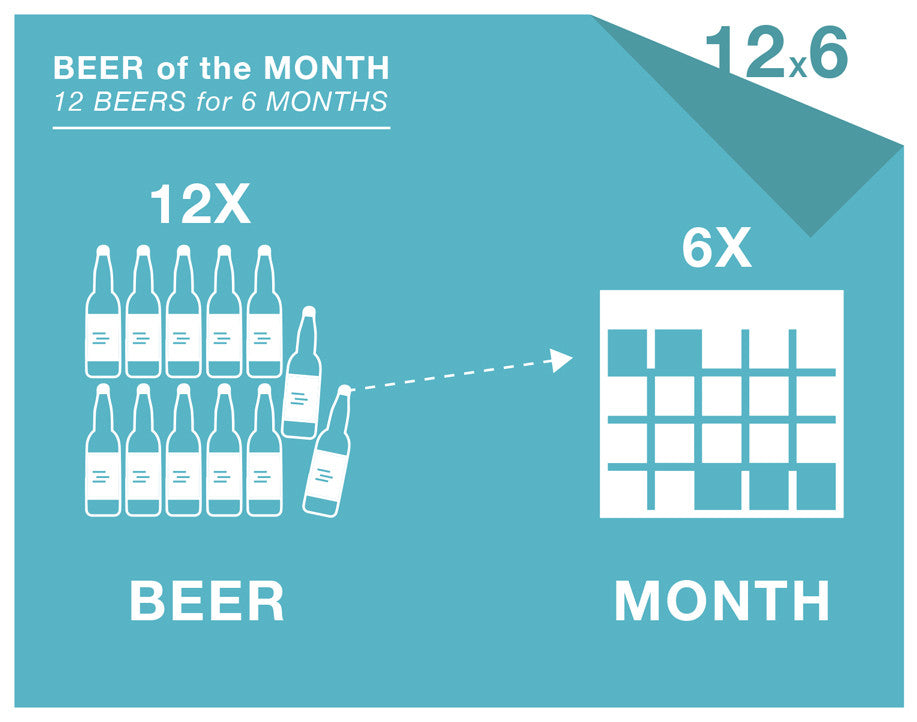 12 beers a month /  6-month subscription