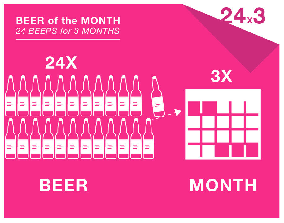 24 beers a month / 3-month subscription