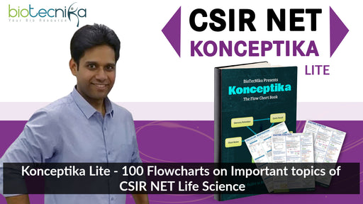 Konceptika Lite - 100 Flowcharts on 100 Important topics of CSIR NET Exam