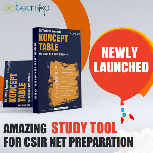 KONCEPT Table For CSIR NET Life Science Exam