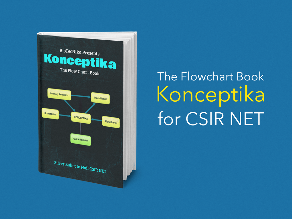Konceptika - The Flowchart Book ( FREE with CSIR NET Coaching )