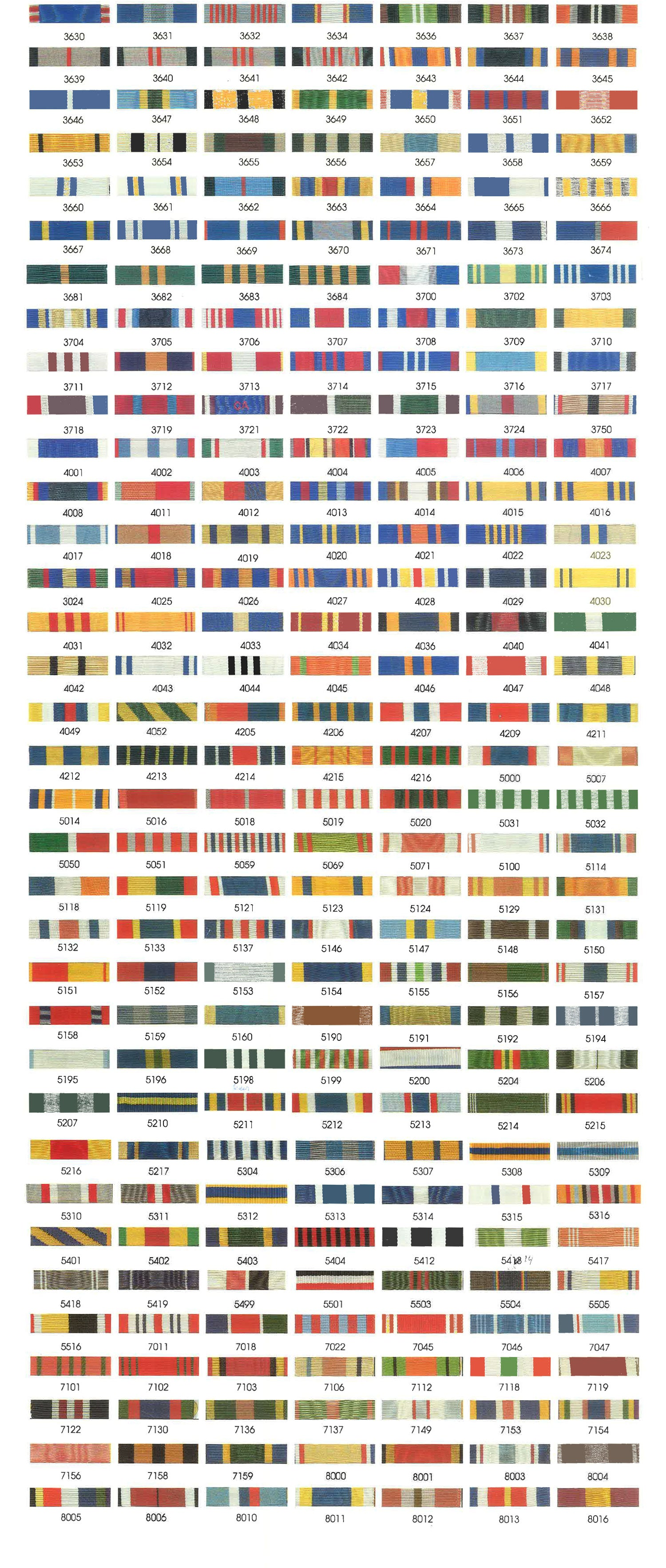 U.S. Military Ribbon Wear Guide - Medals of America Press