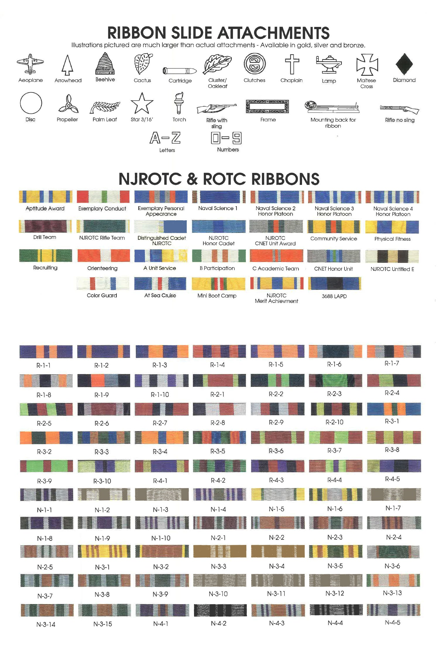 Vanguard color ribbon chart vanguard