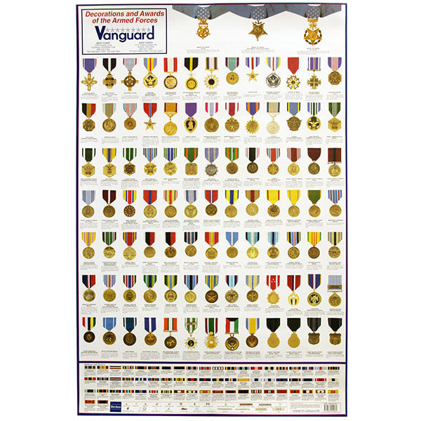 Military medals full size medals poster vanguard for Army awards and decoration