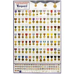 Full Size Medals Poster: Military Medals
