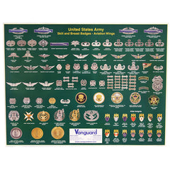 Poster: Army Badges