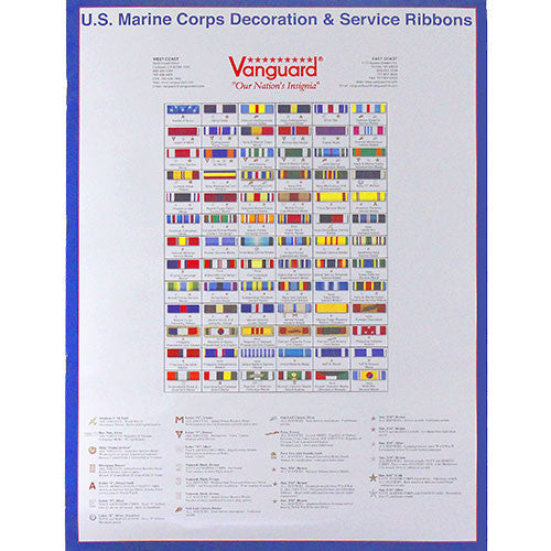Marine Corps Poster: Ribbons