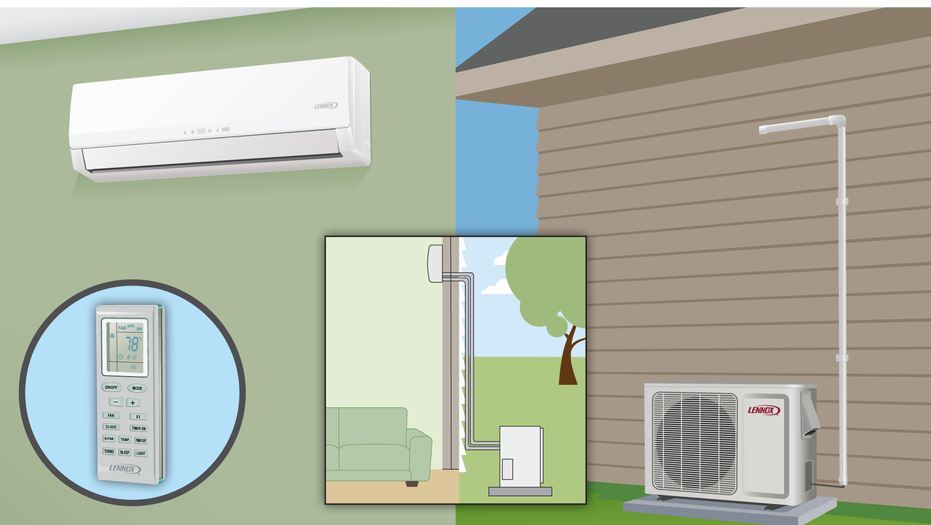 Introduction To Ductless Minisplit Systems D Airconditioning