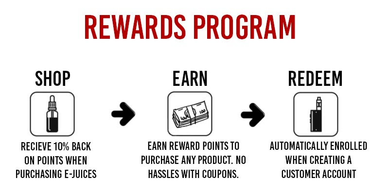 E-Juice Reward Program: How it Works